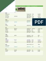 tabela-nemacki-glagoli.pdf
