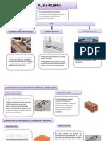 CONSTRUCIONES (1)albañilería