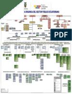 ORGANICO-ESTRUCTURAL-SECTOR-PUBLICO-AL-28-DE-FEB-2014-ED.pptx