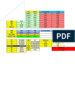 Tabel 2.4