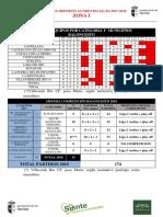 Calendario Baloncesto 2018 Z1