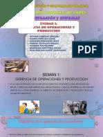 Grupo 5 Gerencia de Produccion y Operaciones