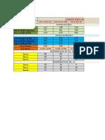 Formato de Velocidades Para Informe