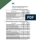 Coeficientes-de-Rugosidad-de-Manning.pdf