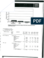Forced Outage Peformance of Transmission Equipment p24-26