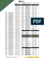 Davines Color Price List 07.01.2018 1