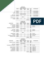 Malla-Curricular-medicina.pdf