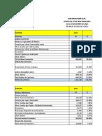 Tarea 4 - Análisis Estados Financieros