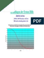 1.4.4 Grundlagen Erste Hilfe, Pr Sentation 01