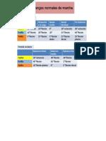 Rangos-normales-de-marcha (1).pptx