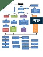 Diagrama Punto 2 Epidemiologia