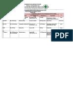 5.1.1 Ep 3 Dan 4 Analisis Dan Rencana - 2018