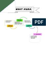 OBAT ASMA.pdf