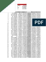 Distribucion Log Normal 3parametros