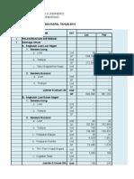 Trafik Kapal, Barang, Dan Penumpang Periode 2013 Sd 2018 (1)