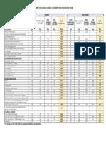 Tariffe Civica Scuola Musica - Residenti e Non Residenti