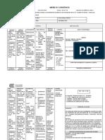 Matriz de Consistencia Del Proyecto de Investigacion Redes Sociales y Rendimiento Academico
