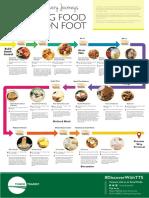 106_FoodOnFoot Route 1.pdf