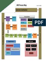 JMS Process Map 031717