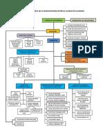 organigrama MDAA 2018.pdf