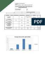 tabla de especificacion simce ensayo 1° abril