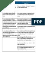 API 2 Derecho Privado IV