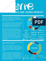Who Attends OYW.pdf
