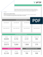 WEBRIS / FTF - Benchmarking Analysis