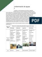 Fuentes de Contaminación de Aguas Subterráneas