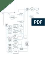 Diagrama de Flujo Estudio Tapones