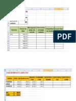 Ejercicios Practicos de Excel 2