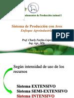 Teoria Produccion Animal SP Aves 2016