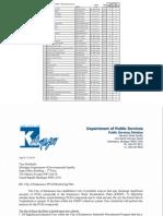 Kalamazoo 2018 PFAS Wastewater Testing Report