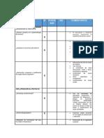 Listas de Chequeo, Diagramas de Redes (3)