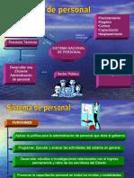 sistemadepersonal-110609162138-phpapp02.pdf