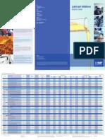 BTC BASF Lubricant Additives Selection Guide En
