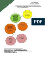 Circuito de Comunicación.pdf