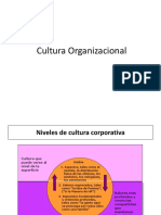 Power 2 Cultura Organizacional