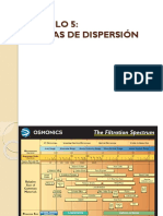 5 SistemasDeDispersion.pptx
