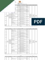 Planificación Unellez - 2017- Derecho Romano i Nelson Alvarado Seccion b