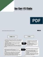 Gen vs Etabs. Ing. Camilo Palacio.pdf