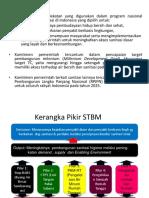 MB 3.2 Peran Dan Strategi Nasional STBM