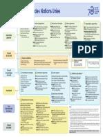 Un System Chart 2015 11x17 Colour