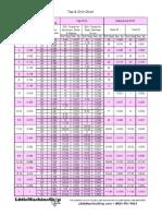 EML2322L Tap Drill Chart.pdf