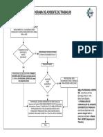 fluxo_acidente_trabalho.pdf