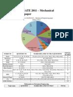 analysisofgate2011.pdf