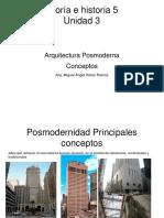 arquitectura posmoderna conceptos