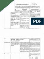 Beckham Term Sheet