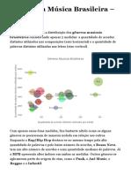 Análise da Música Brasileira – Parte 1 – Um Novato em Ciência de Dados