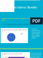reflection survey summary